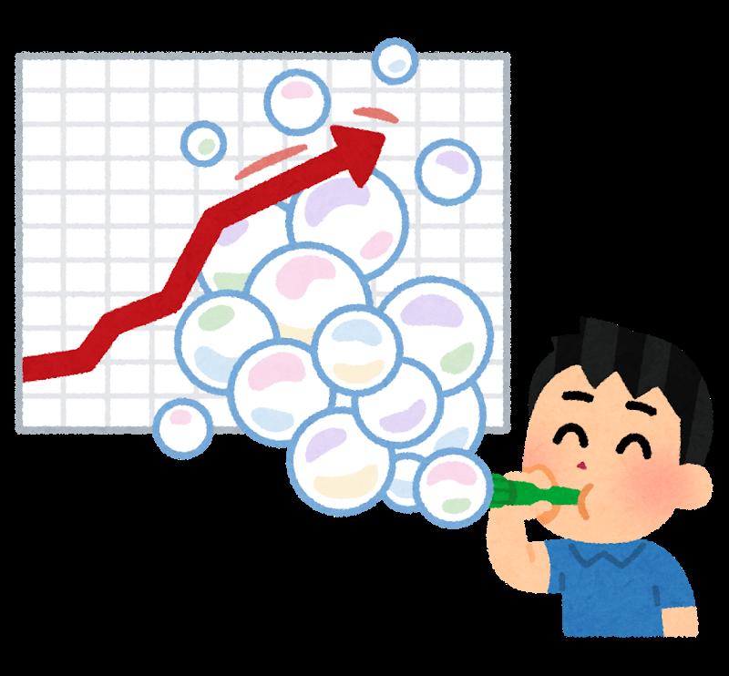 バブル経済